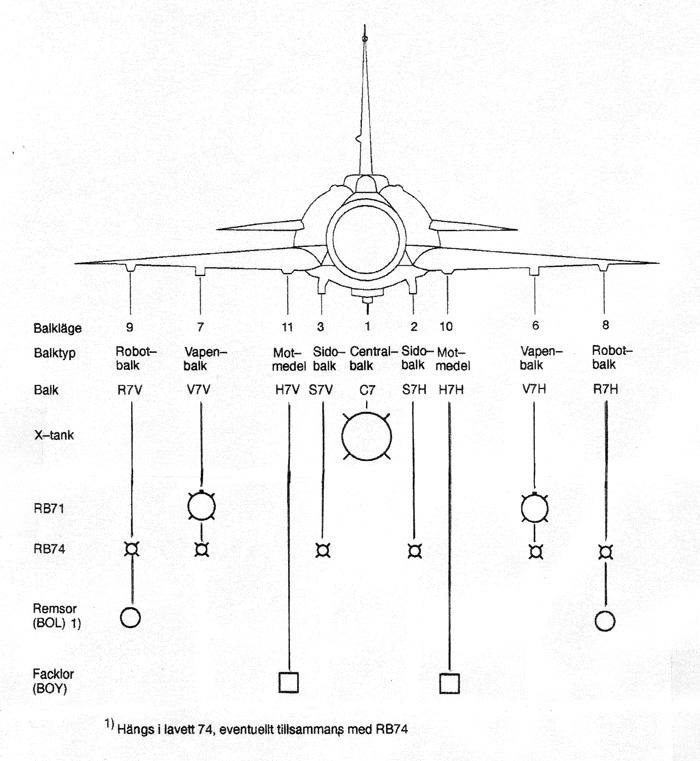 Vapenbalkar till JA37 Viggen i skala 1/72 JA37_N2__bev_700